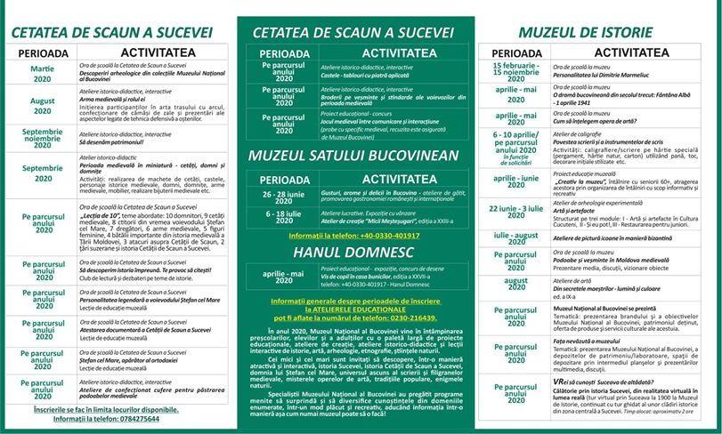 Muzeul Național al Bucovinei - mai mult decât muzeu!